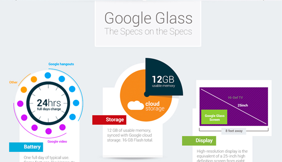 Glass infografika