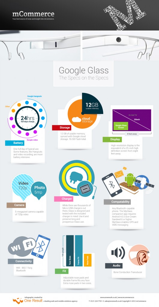 Glass infografika nagy